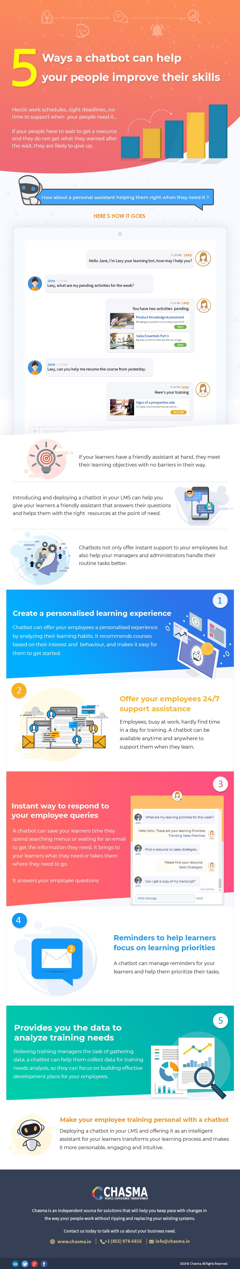5 ways to transform Learning delivery with ChatBots_Final