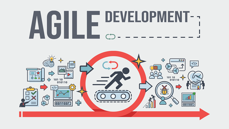 Are You Ready for an Agile Learning Culture
