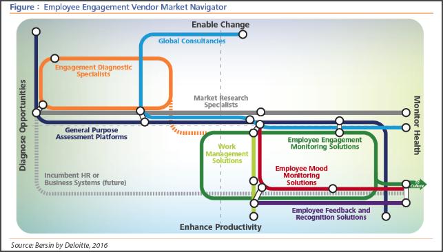 Predictive_talent_analytics_Employee_engagement_and_analytics_IB.png