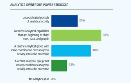 Analytics_ownership_power_struggle.jpg