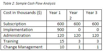 Cashflow_analysis................png