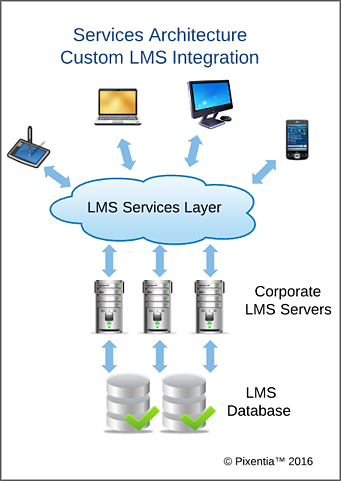 Customize_your_Cloud_Business_Applications_with_aPaaS_IB-1.png