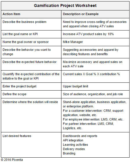 Gamification_Project_Worksheet.png