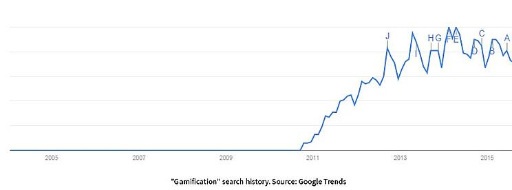 Gamification_Trend.jpg