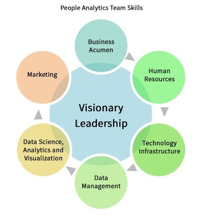 How to Build Your People Analytics Team_IB.jpg