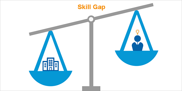 How-the-IT-Skills-Gap-Impacts-Your-Business_ IT-staffing.png