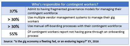 Is Your HCM Platform Ready for the Gig Economy_IC.png