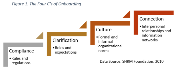 Onboarding Evolution The Next Generation of Collaboration is Here__IB.png