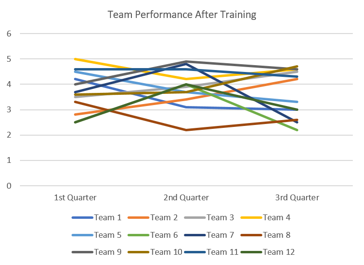 Visualizations in SumTotal Advanced Reporting_ID.png