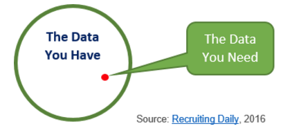 Why HR Doesn't Need Perfect Data_IB.png