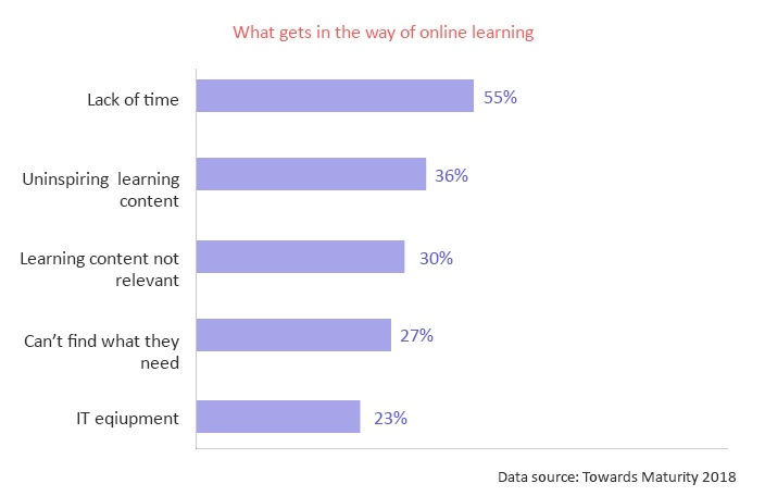 How a Learning Portal Can Engage Your People in Learning_02