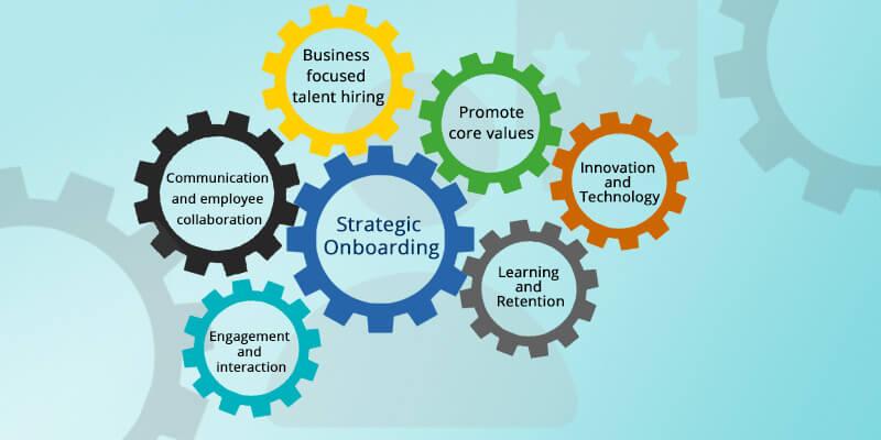 Strategic_On_Boarding.jpg