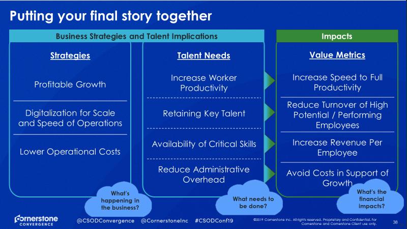 Strategies-talent needs-value metrics